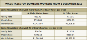 wage-table-for-domestic-workers